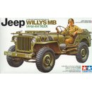 1:35 WWII US WILLYS JEEP
