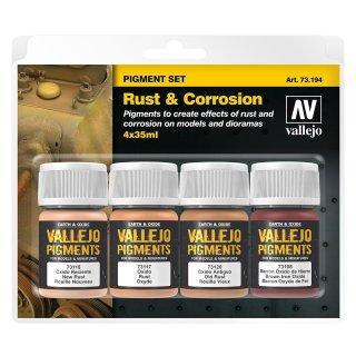 PIGMENT SET Rust & Corrosion