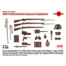 Turkish Infantry (1915-1918) Weapons &?
