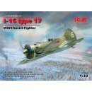 1:32 ICM I-16 type 17, WWII Soviet Fighter